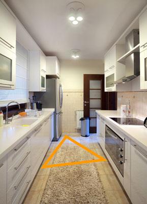 k che planen welcher grundriss soll es sein arbeitsdreieck. Black Bedroom Furniture Sets. Home Design Ideas